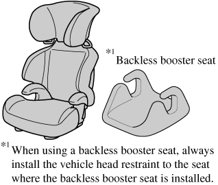 install backless booster seat