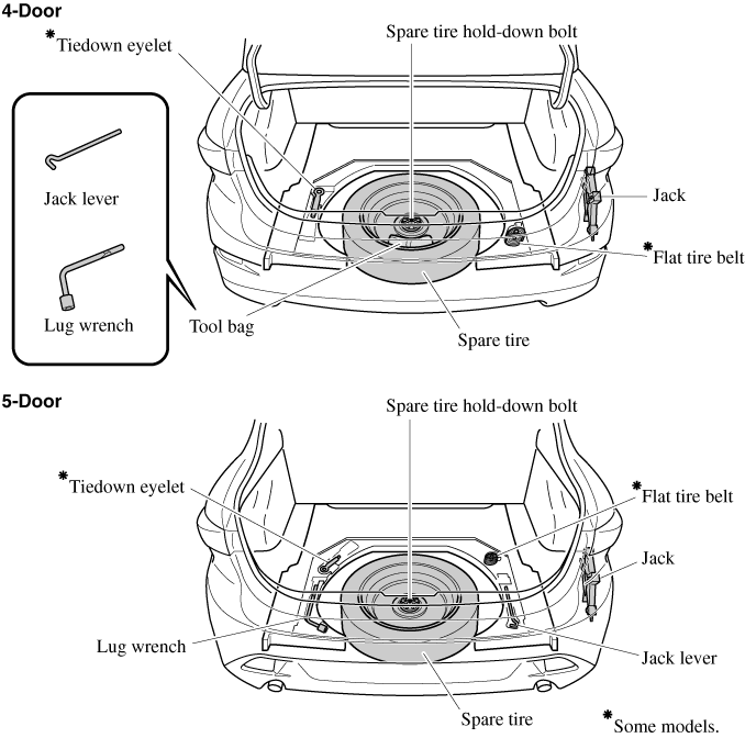 spare tire and tools are stored in the locations illustrated in the diagram